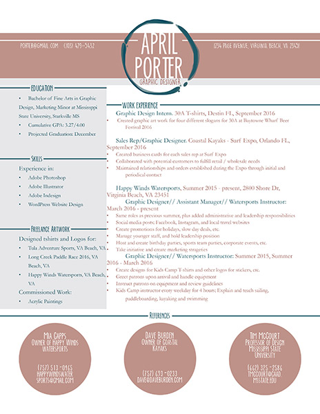 section3_aprilporter_resume